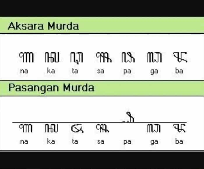Aksara Jawa Murda