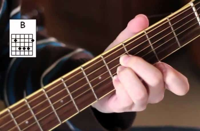 Kunci B - Chord Gitar