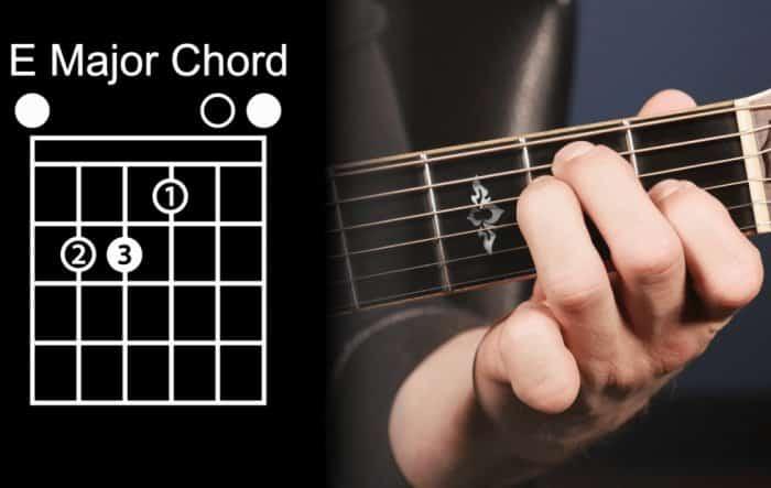 Kunci E - Chord Gitar