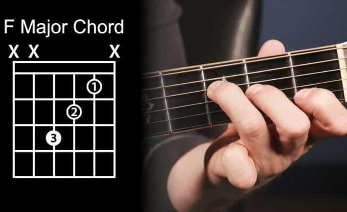 Kunci F - Chord Gitar
