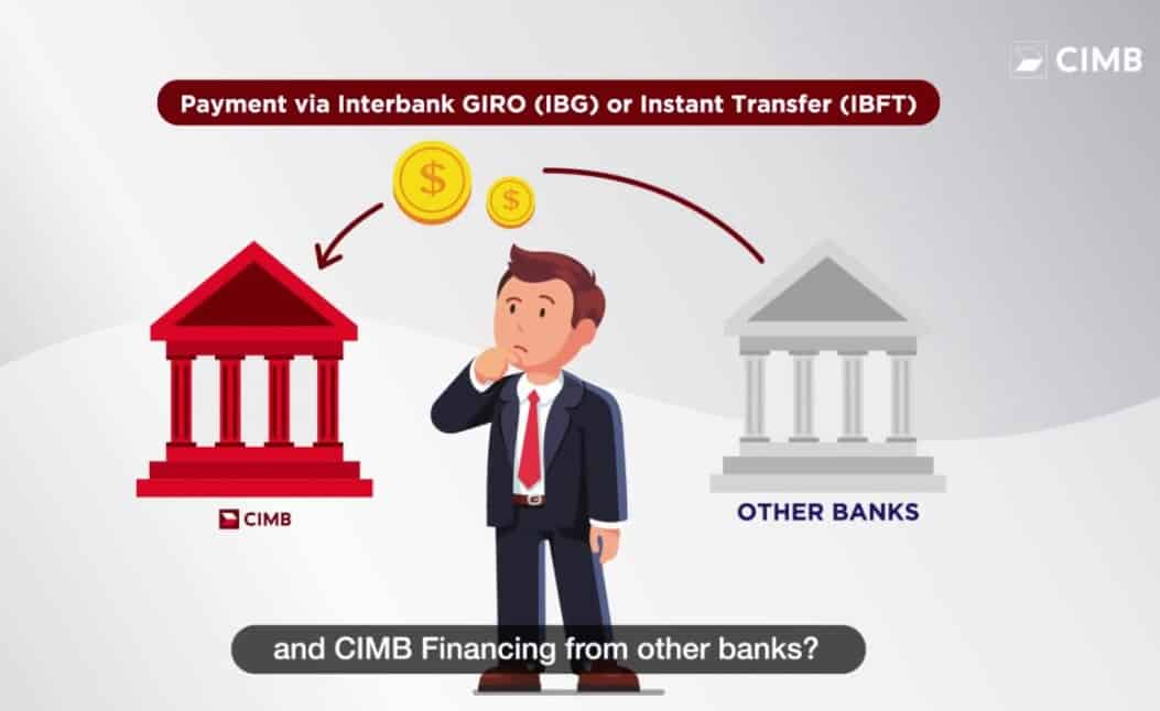 Manajemen Bank CIMB