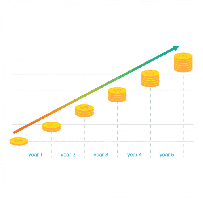 Simulasi Perhitungan Modal dan Keuntungan Usaha Martabak